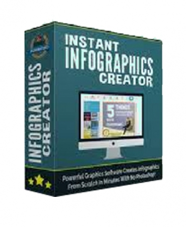 Instant Infographics Creator Review Pack