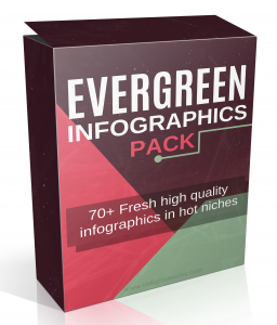 Evergreen Infographics Pack Graphic with Resale Rights