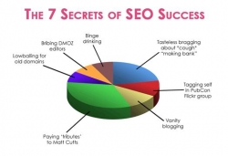 7 Secrets Only 1% Of Marketers Know