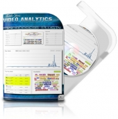 Video Analytics Plugin Software with Resale Rights