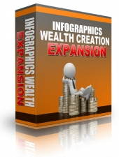 Infographics Wealth Creation Expansion Graphic with Personal Use Rights