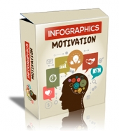 Infographics: Motivation Package Graphic with Personal Use Rights