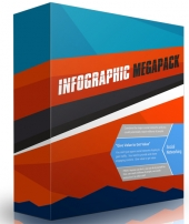 Infographic Megapack 2015 Graphic with private label rights