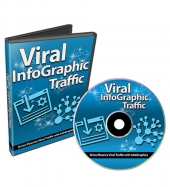 Viral InfoGraphic Traffic Video with private label rights